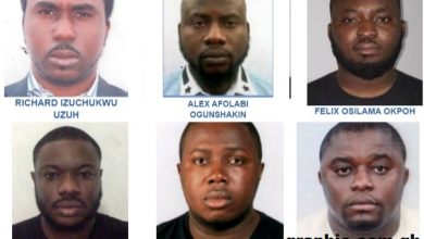 Photo of FBI hunts 6 Nigerians for scamming $6m from 70 US businesses